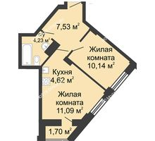 2 комнатная квартира 38,46 м² - ЖК Каскад на Волжской