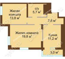 2 комнатная квартира 61,3 м² - ЖК Подкова Сормовская