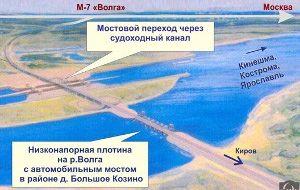 Строительство Северной объездной дороги Нижнего Новгорода с мостовым переходом через Волгу